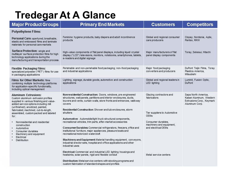 Tredegar At A Glance v3-2